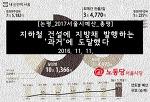 [논평_2017서울시예산_총평] 지하철 건설에 지방채 발행하는 '과거'에 도달했다