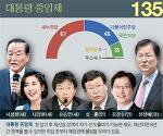 [2016-06-23 중앙일보] 개헌 관련 기사 모음