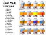 Blend Complex values