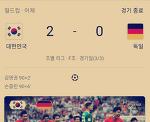 러시아월드컵, 한국 독일 누르고 2:0