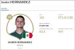 치차리토 하비에르 에르난데스, 멕시코전 경계대상 1호