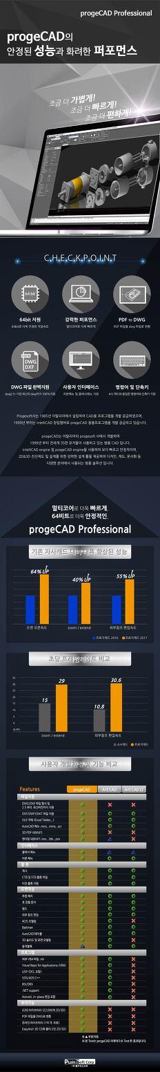 프로지캐드(ProgeCAD) 프로페셔널 2017