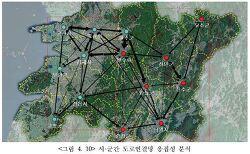 [넷마이너활용논문] 사회 네트워크 분석 기법에 기초한 도시 연담화 특성 연구