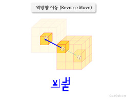동글(Dongul) - 역방향 이동 (reverse move)