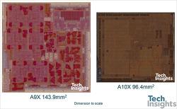 애플 A10X GFX벤치 분석.