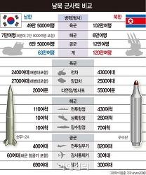 1:44 국방예산으로 전쟁하면 북한에 패배...왜?