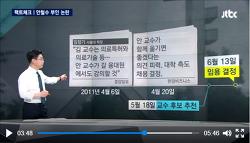 안철수 부인 김미경 교수 임용 특혜 논란 파헤치기