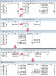 [SAS] 기하평균 및 표준편차 적용시 round error 해결 방법