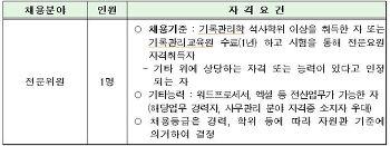 [채용공고] 국립낙동강생물자원관 기록물관리전문요원(기간제 전문위원) 채용