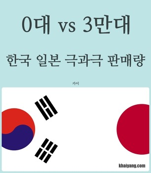 한국차 일본 0대, 일본차 한국 3만대! 극과극 판매량