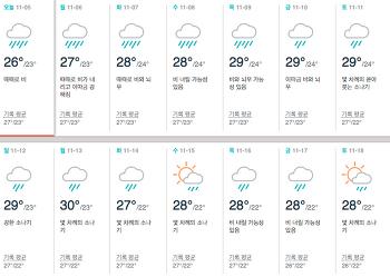 11월 - 12월 다낭, 호이안 날씨, 제23호 태풍 담레이 정보