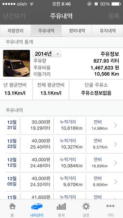 기아 레이 주유비 및 연비 _ 2014년 4월-12월