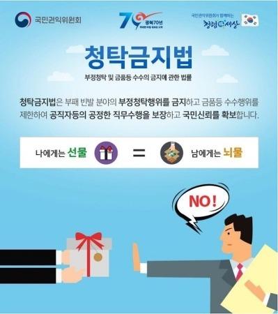 김영란법 Q&A