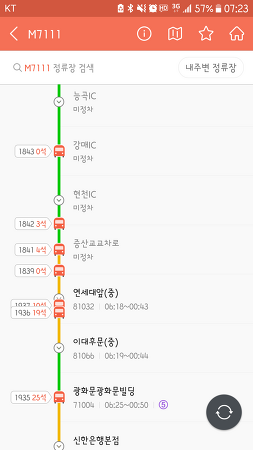 평일 출퇴근 운정역 전철, 시청 광화문 M7111 버스 출근 비교