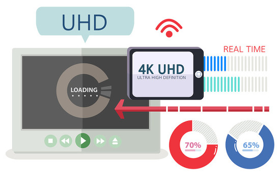 [기사]지상파 UHD 본방송 국산 방송장비 대거 사용