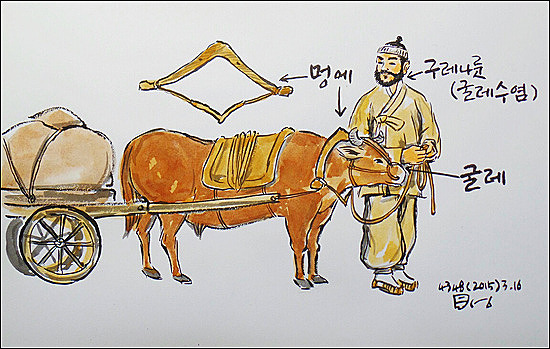 3(2) 소를 줍다- 소와 관련된 농기구