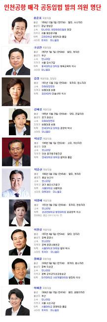 인천공항 입법 발의 명단: 한나라당 홍진표 외 9 명