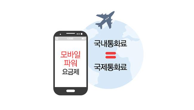 """하나양이 소개하는 001 """"모바일 파워요금제"""""""