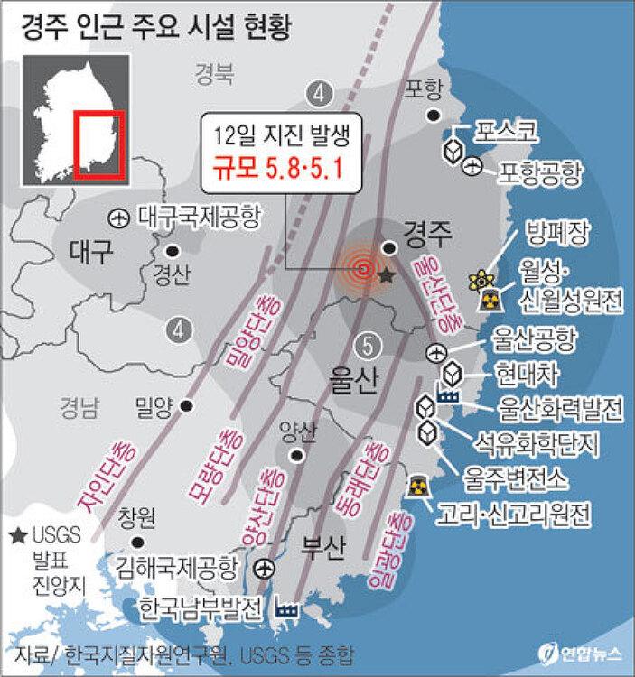 경주지진, 박근혜 정부 대처 행태