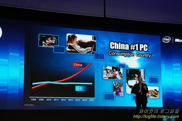 china No. 1 PC