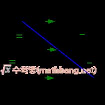 사다리꼴의 중점 연결 정리 증명 2