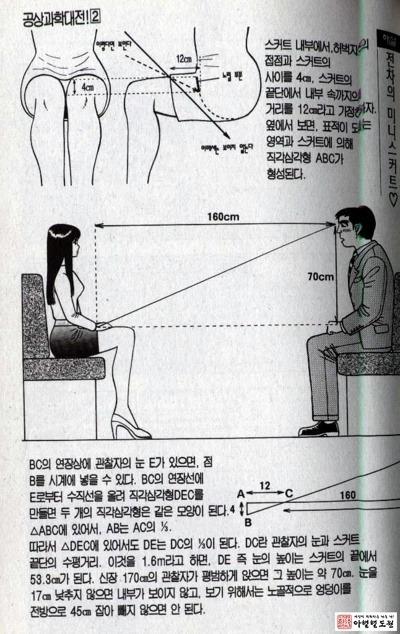 연애 공식