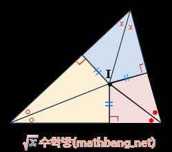 삼각형의 내심 증명