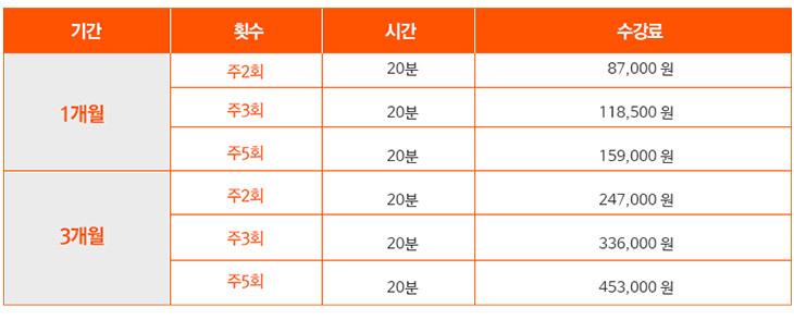 세이온 화상영어가격(수강료) 안내
