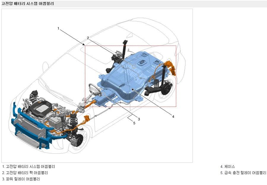 Hybrid Cooling System Design