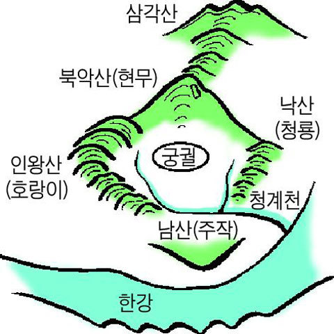 조선 사회 - 철학과 복지, 민주주의 공동체