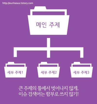 소상공인마케팅_주제트리
