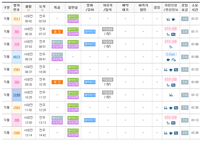 대전 전주 기차 시간표, 대전 전주 기차 요금,