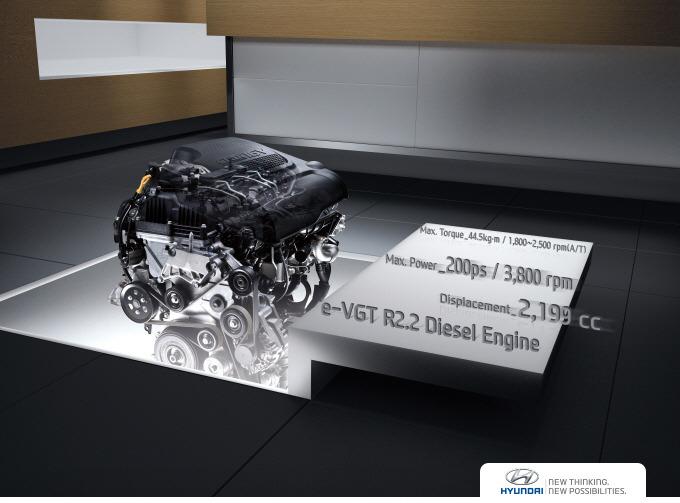 싼타페 디젤 e-VGT R2.2엔진
