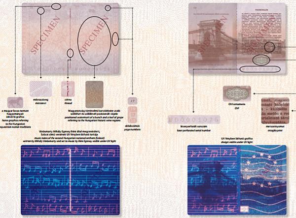 「헝가리 여권」の画像検索結果
