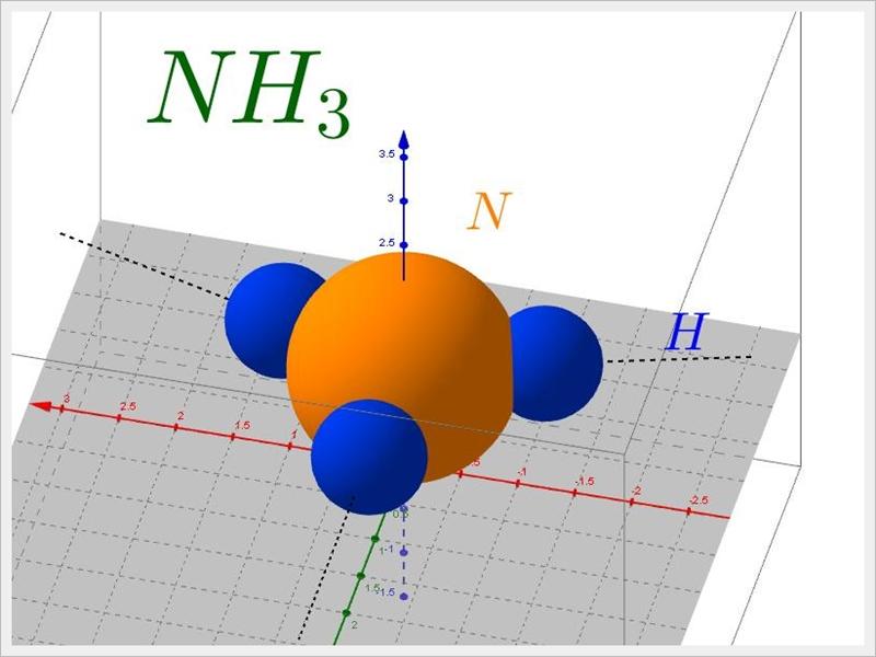 지오지브라 | 암모니아의 분자구조