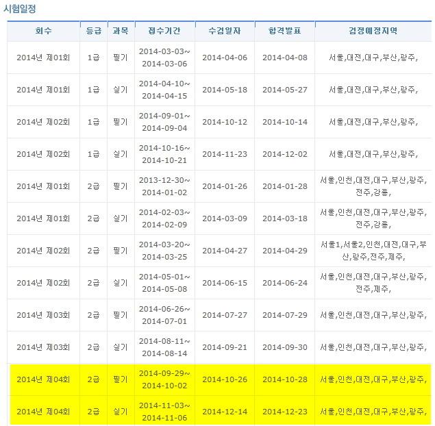 2014 네트워크관리사 2급 자격일정 - 한국정보통신자격협회