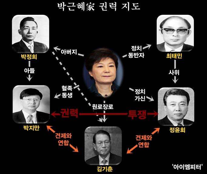 박근혜 무당에 대한 이미지 검색결과
