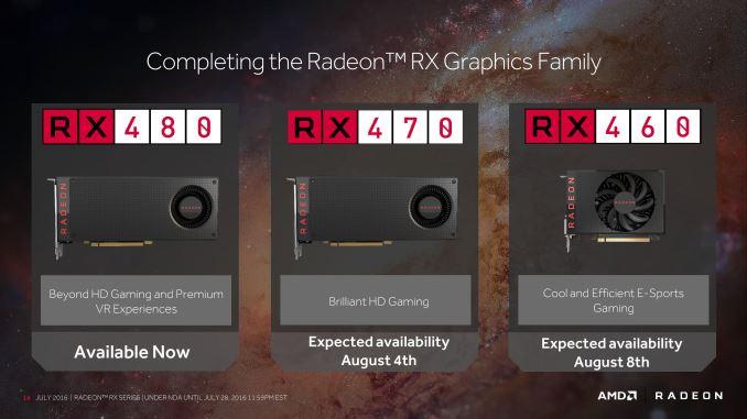 라데온 RX 470 / 460 사양 공개 : 글피부터 출시 예정