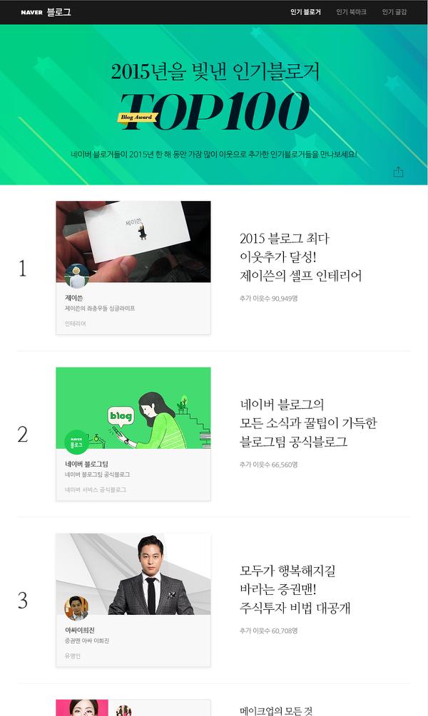 2015년을 빛낸 인기블로거 TOP100