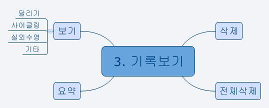 3. 기록보기 메뉴