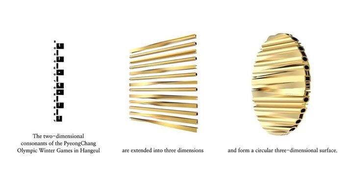 디자인 관점에서 바라본 2018 평창 동계올림픽