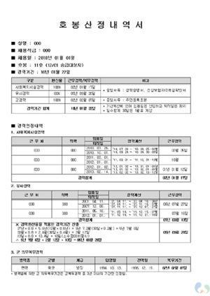 신규입사자 호봉산정내역서 - 1. 경력기간=사회복지시설경력+유사경력+군경력